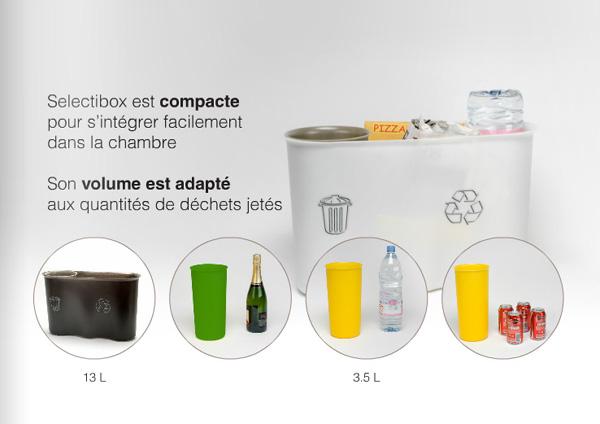 contenance-poubelle-selectibox